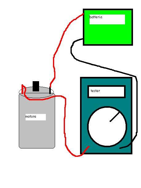 Tester misurare ampere