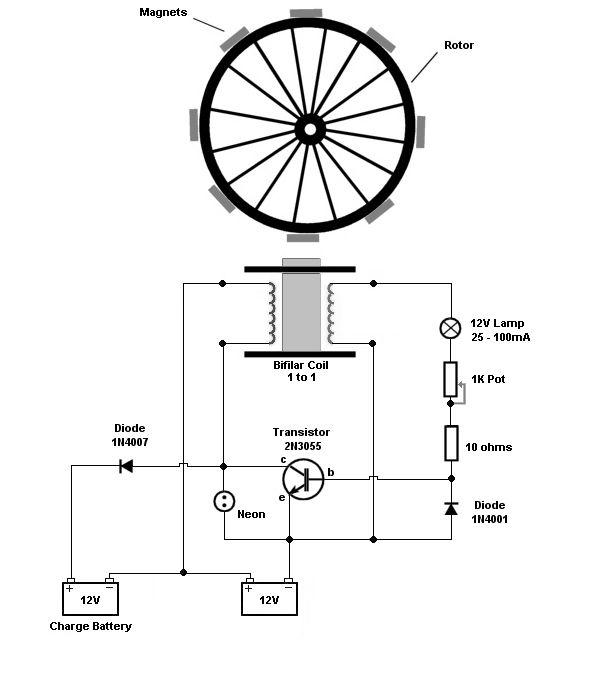 ae7e602798d Facciamo un Motore magnetico Perendev   - Pagina 2 - BaroneRosso.it ...