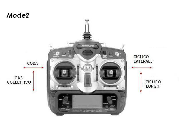 Elicottero Xperience 3d 450s : Xperience d xp s baronerosso forum modellismo