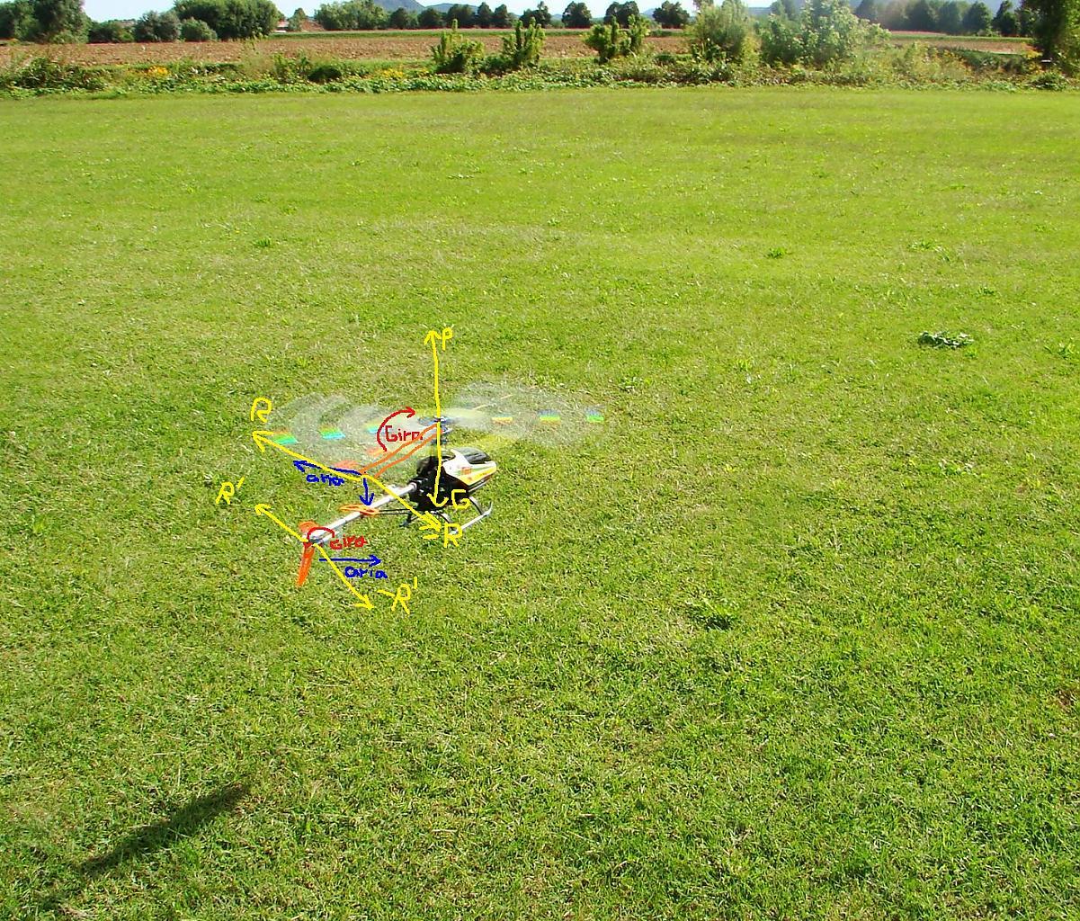 Elicottero Arancione : Guida illustrata per principianti sulla regolazione di un