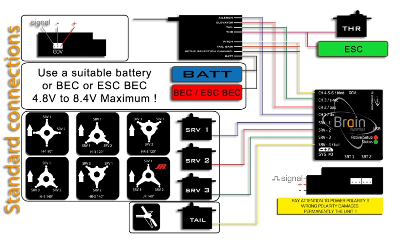 Blog Posts - linoatelecom on eric clapton wiring diagram, ssv wiring diagram, spa wiring diagram, ssl wiring diagram, loc wiring diagram, key wiring diagram, spi wiring diagram, sti wiring diagram, van halen wiring diagram, stc wiring diagram, arc wiring diagram, skf wiring diagram,