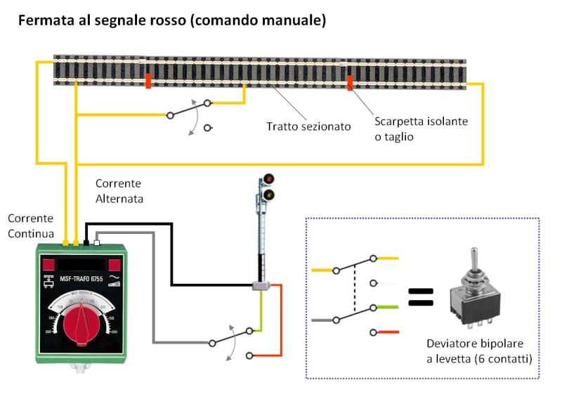 Schema Elettrico Per Plastico Ferroviario : Plastico componenti fleischamann baronerosso forum