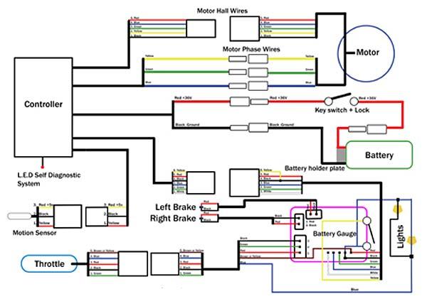 Schema Elettrico Regolatore Per Motori Brushless : Bici elettrica con motore brushless pagina