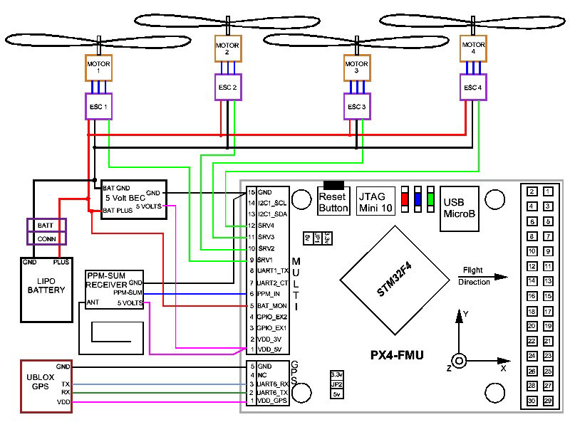 Pixhawk Wiring Diagram For Esc Pixhawk Free Engine Image